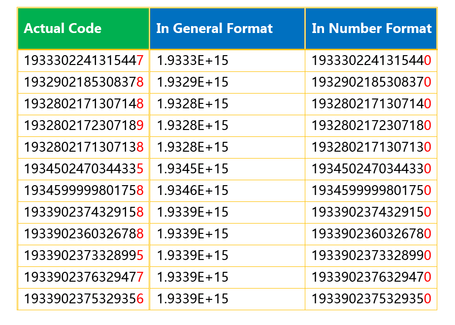 Text to column(Convert Number to text)-1