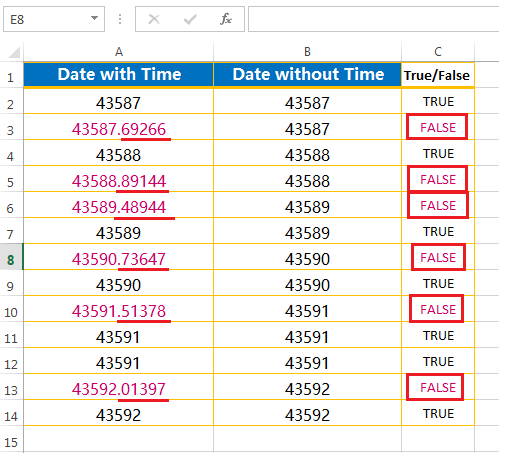 Identify the cells having date & time altogether - showing point extension after the values due to converting date format to general format