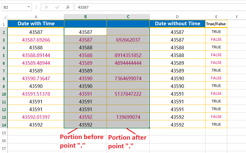 Split the point extension after the values - fifth step