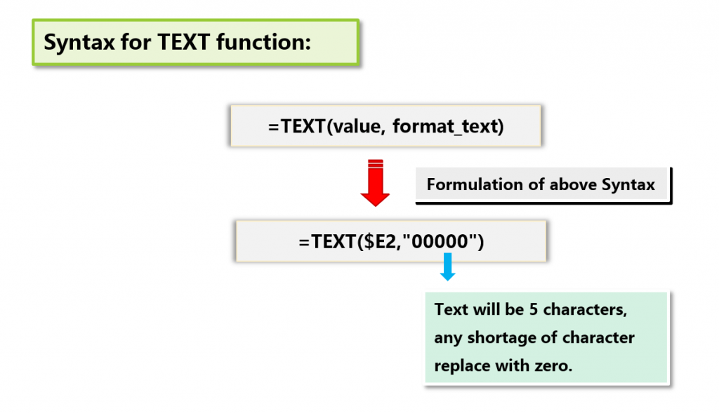 Text to Columns (Syntax of  TEXT function)