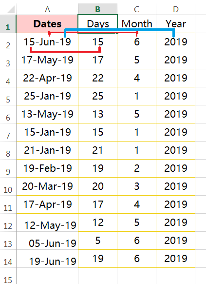 Text to Columns (Split dates in the days, months and years having delimiter hyphen)-5