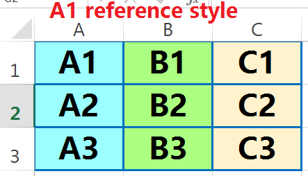 A1 reference style in Excel