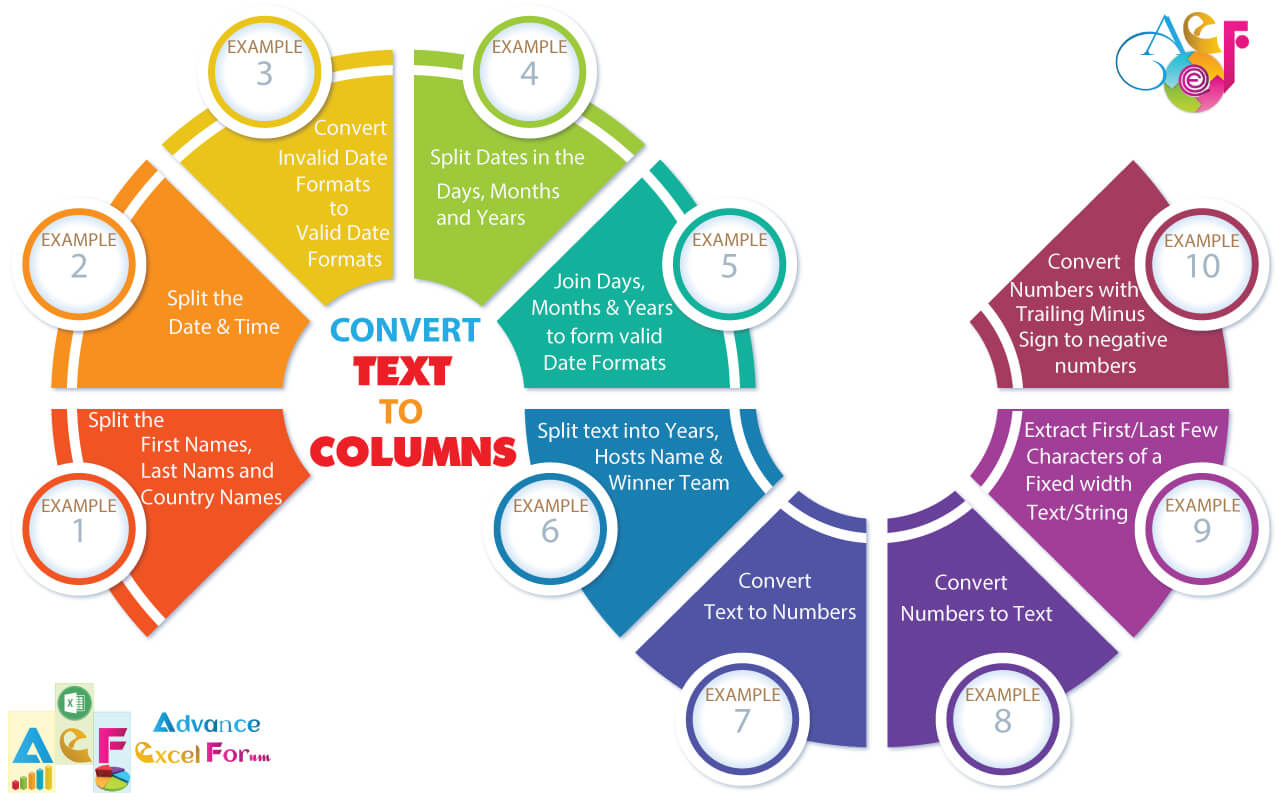 10 Examples of Text to Columns || How to Split Cells/Columns in Excel