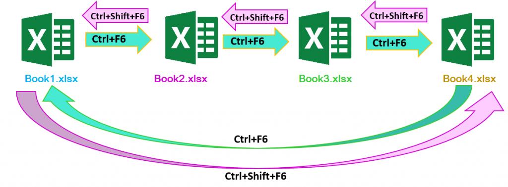 Ctrl+Shift+F6