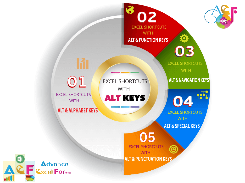 80+ Excel Shortcuts with ALT Key|| Best Hotkey of Keyboard Shortcuts
