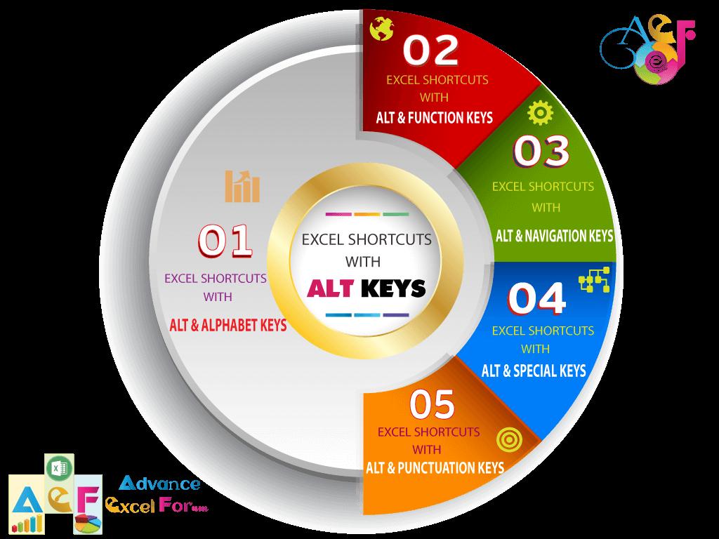80+ Excel Shortcuts with ALT Key|| Best Hotkey of Keyboard Shortcuts