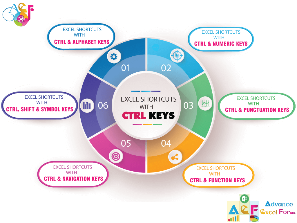 90+ Best Excel Shortcut Keys and Hotkeys with CTRL Key