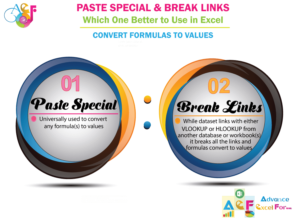 Paste Special in Excel Vs Break Link - Which one is better?
