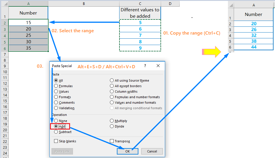 Adding Different Values in the Range