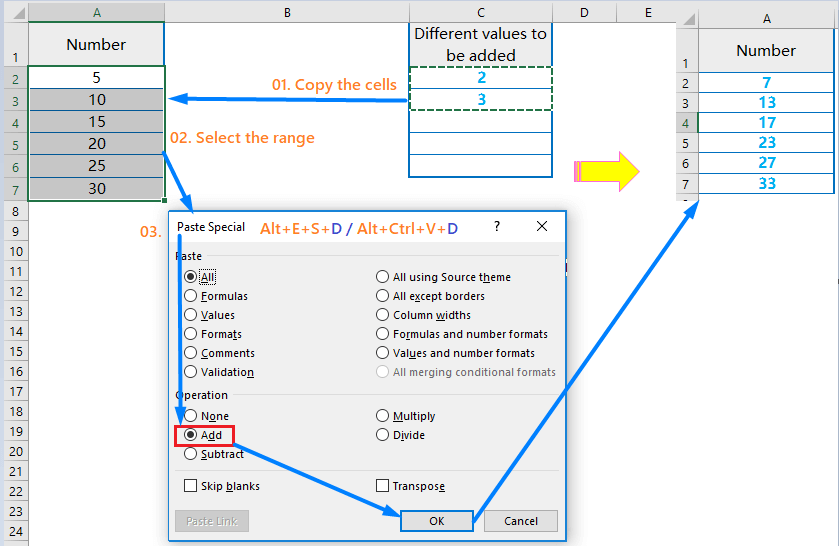 Adding Few numbers of Values in the Range