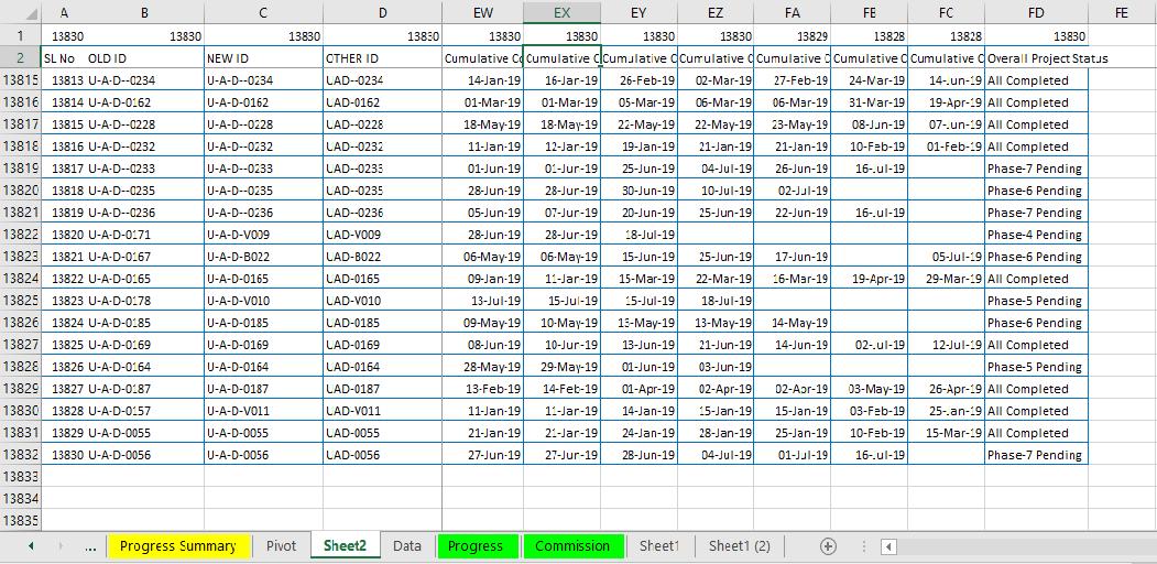 Reduce Excel File size-14 (Use Custom Borders)