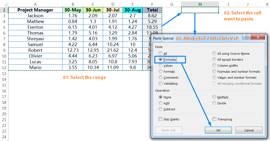 Pasting all 'Formulas' of the copied Ranges_using formulas and number formats