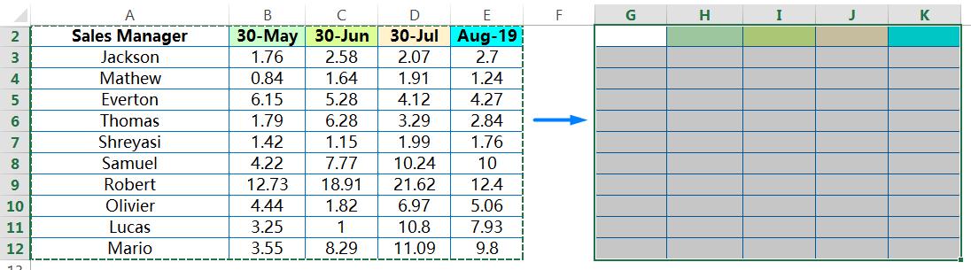 Pasting similar Formatting of the copied Ranges_2