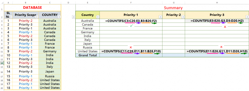 Using Excel Cell References in Formulas_4