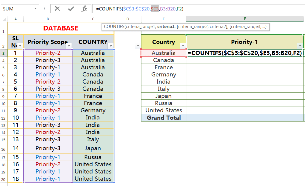 Using Excel Cell References in Formulas_6