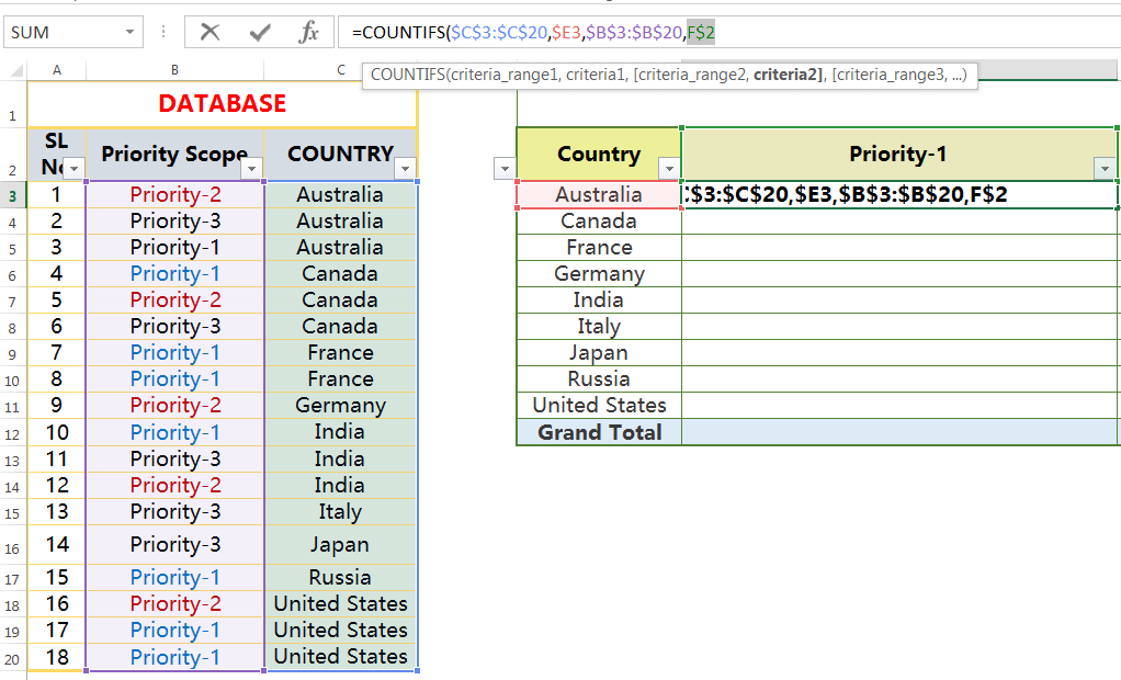 Using Excel Cell References in Formulas_8