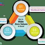 03 Best Ways_ How to Hide Zero Values in Excel