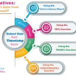 04 Alternatives: How to Extract Date from Timestamp Excel