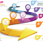 05-Best-Ways_VLOOKUP-Multiple-Criteria-in-Excel_1