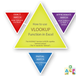 How to use VLOOKUP Function in Excel | Best Excel Lookup Function