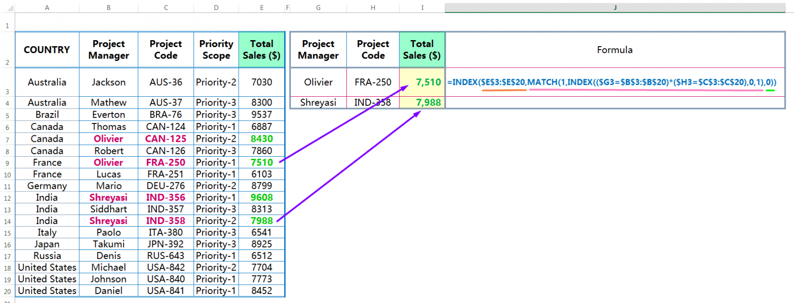 Steps of Alternative of VLOOKUP Multiple Criteria in Excel with INDEX MATCH INDEX Multiple Criteria (Non-array Formula)