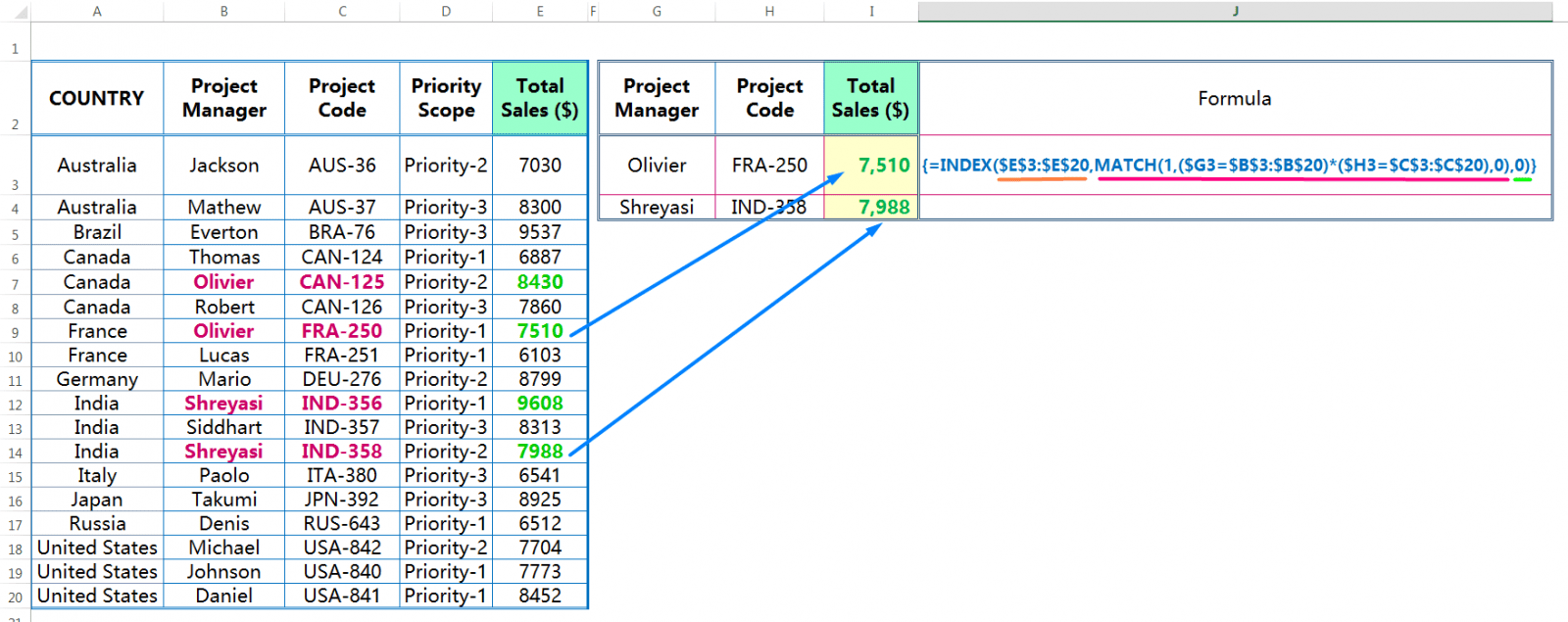 Steps of Alternative of VLOOKUP Multiple Criteria in Excel with INDEX MATCH Multiple Criteria (Array Formula)