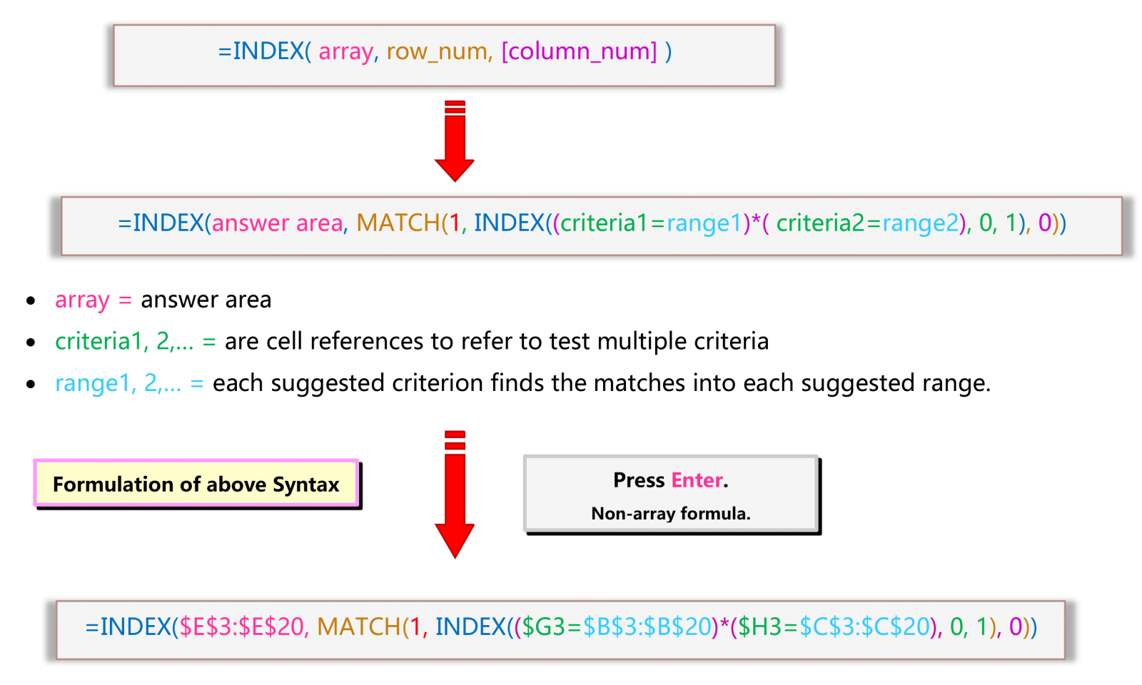 Syntax of Alternative of VLOOKUP Multiple Criteria in Excel with INDEX MATCH INDEX Multiple Criteria (Non-array Formula)