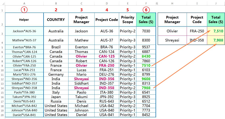 VLOOKUP Multiple Criteria in Excel_example