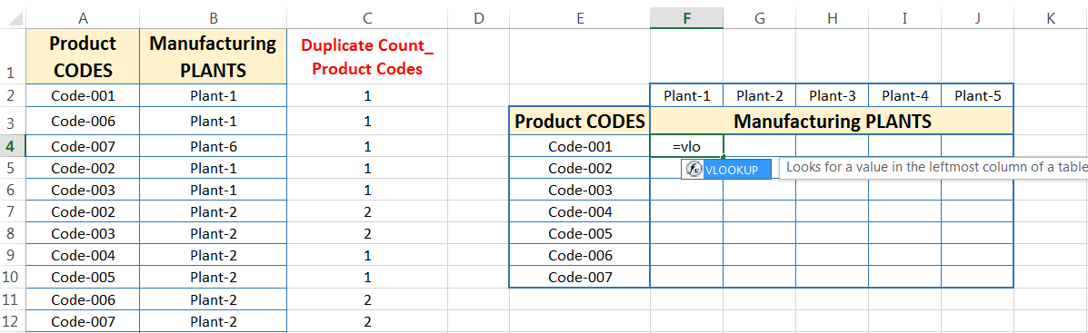 Transpose Data in Excel_A combined Process for Transpose Columns to Rows in Excel_Assign the VLOOKUP formula with a Single Worksheet_1