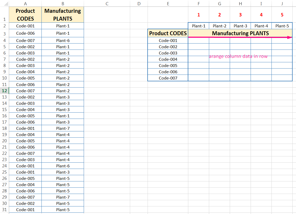 Transpose Data in Excel_A combined Process for Transpose Columns to Rows in Excel_Find out Duplicate Value with COUNTIFS function_1