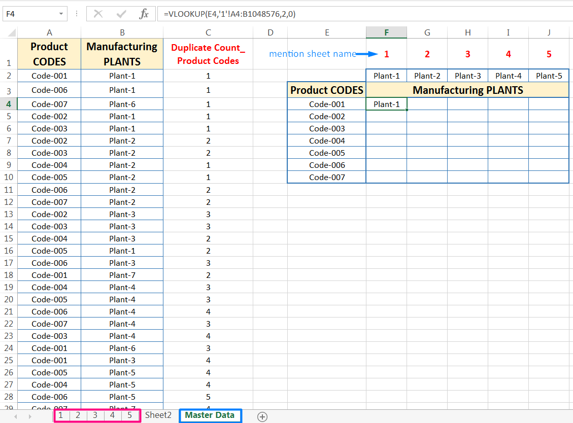 Transpose Data in Excel_A combined Process for Transpose Columns to Rows in Excel_Mentioned Worksheet Name above the Table Range