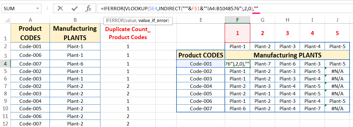 Transpose Data in Excel_A combined Process for Transpose Columns to Rows in Excel_Replacing Errors with the IFERROR function_2