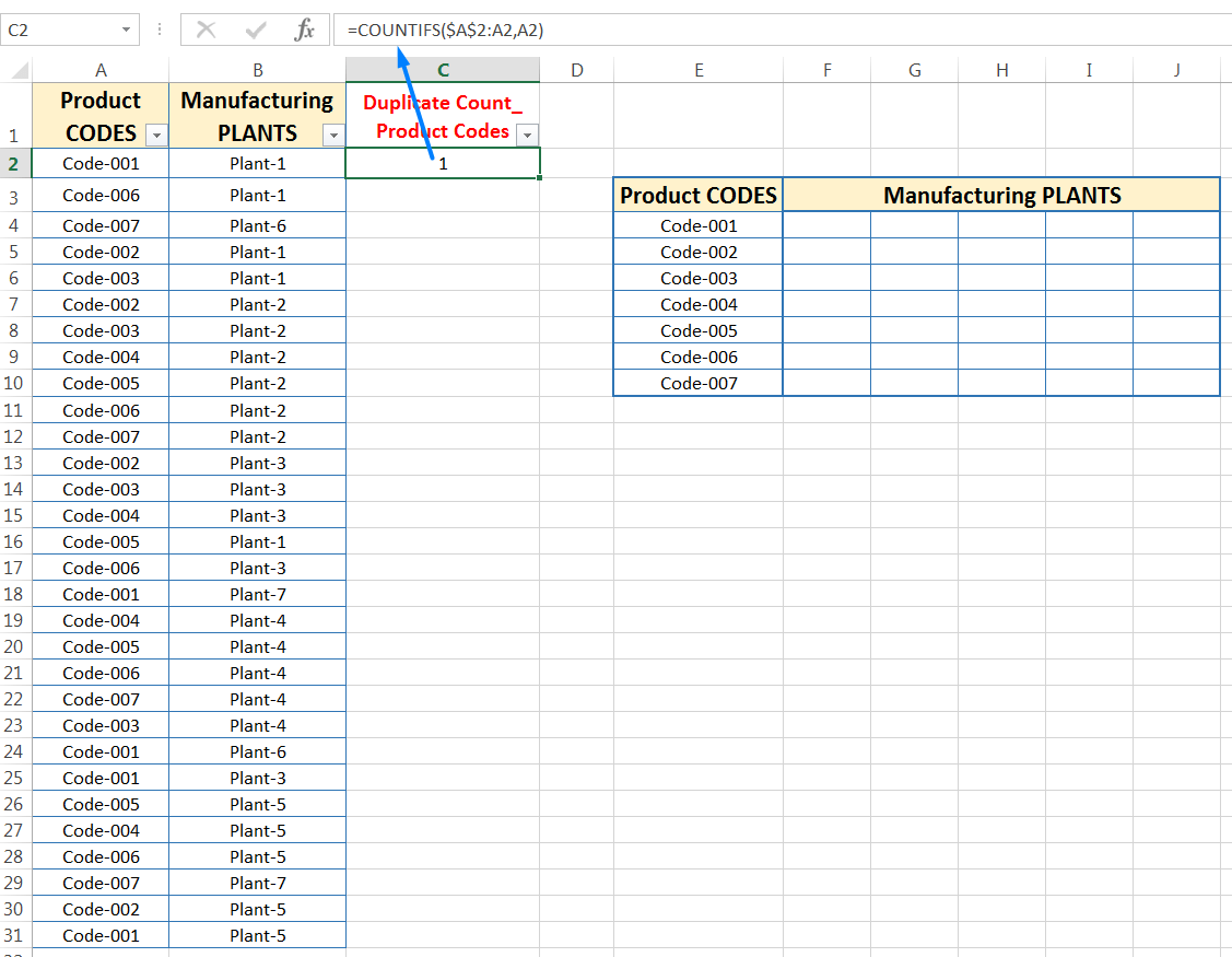Transpose Data in Excel_Combined Functions for Transpose Columns to Rows in Excel (Using COUNTIFS, CONCATENATE, VLOOKUP, and IFERROR)_1