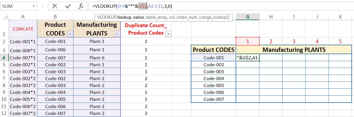Transpose Data in Excel_Combined Functions for Transpose Columns to Rows in Excel (Using COUNTIFS, CONCATENATE, VLOOKUP, and IFERROR)_10