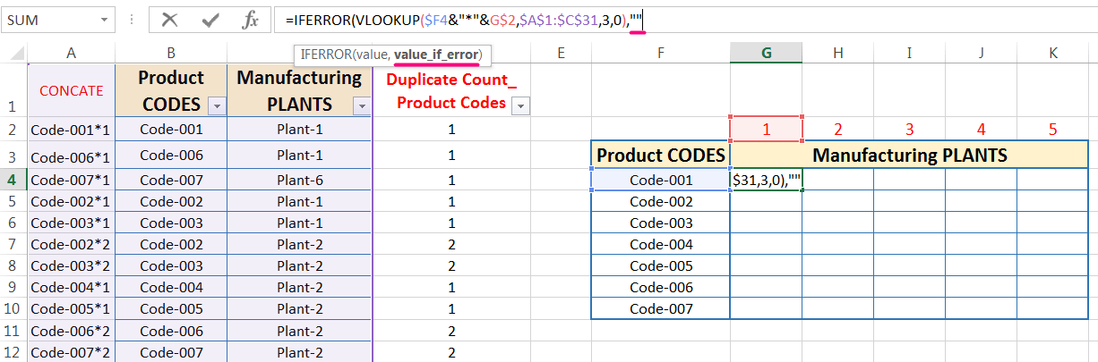 Transpose Data in Excel_Combined Functions for Transpose Columns to Rows in Excel (Using COUNTIFS, CONCATENATE, VLOOKUP, and IFERROR)_14