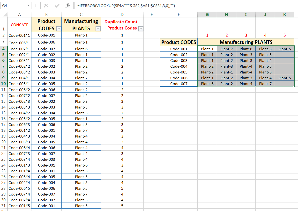 Transpose Data in Excel_Combined Functions for Transpose Columns to Rows in Excel (Using COUNTIFS, CONCATENATE, VLOOKUP, and IFERROR)_17