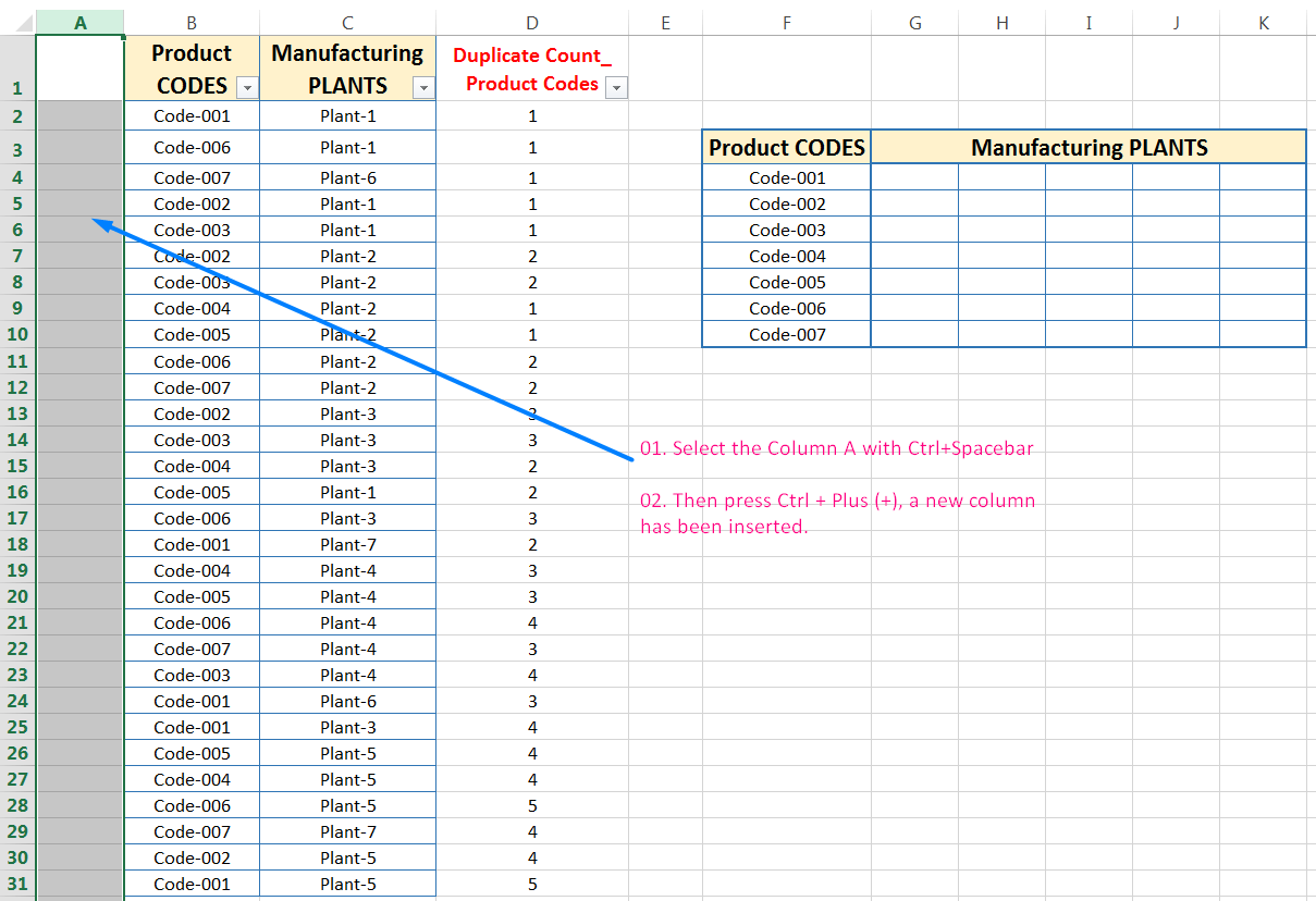 Transpose Data in Excel_Combined Functions for Transpose Columns to Rows in Excel (Using COUNTIFS, CONCATENATE, VLOOKUP, and IFERROR)_3