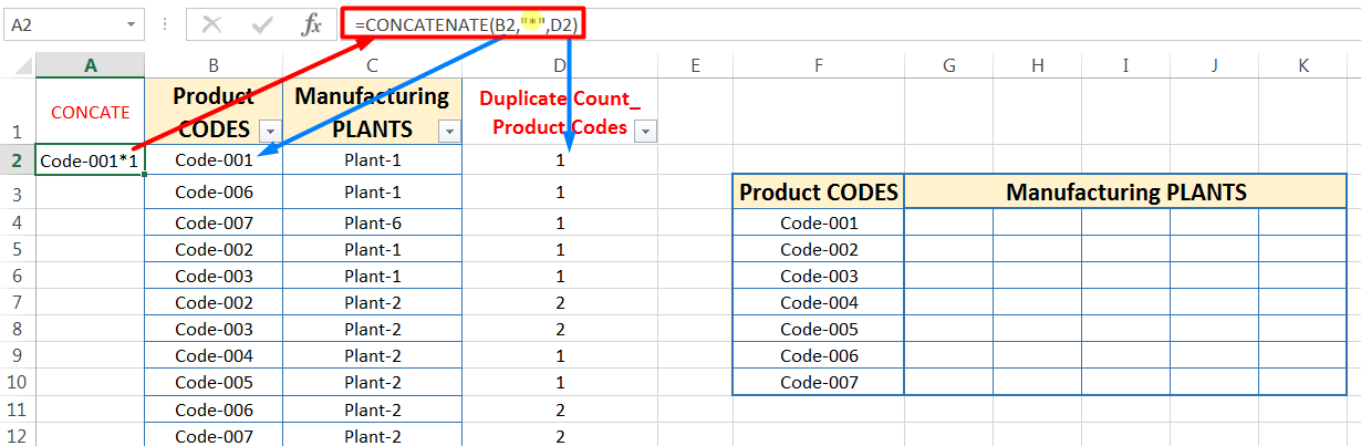 Transpose Data in Excel_Combined Functions for Transpose Columns to Rows in Excel (Using COUNTIFS, CONCATENATE, VLOOKUP, and IFERROR)_4