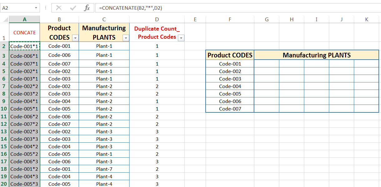 Transpose Data in Excel_Combined Functions for Transpose Columns to Rows in Excel (Using COUNTIFS, CONCATENATE, VLOOKUP, and IFERROR)_6
