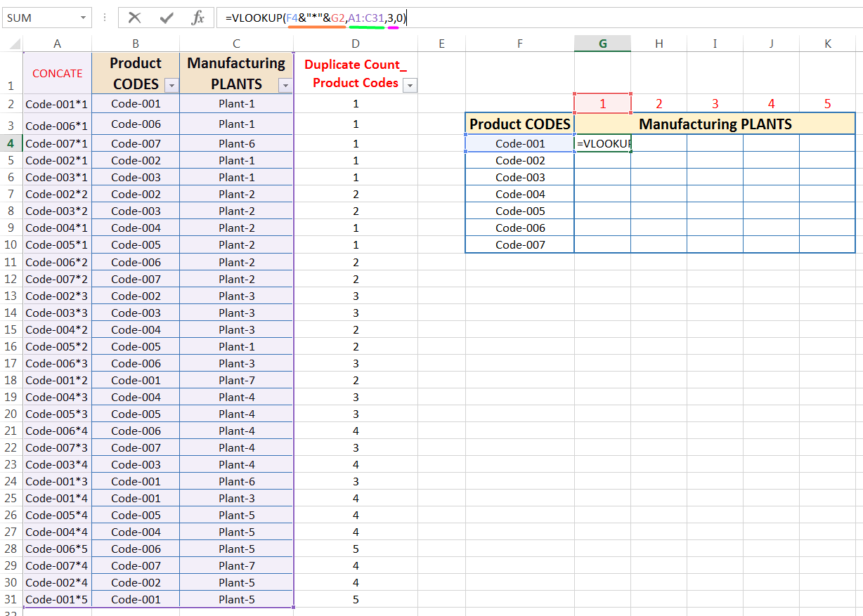 Transpose Data in Excel_Combined Functions for Transpose Columns to Rows in Excel (Using COUNTIFS, CONCATENATE, VLOOKUP, and IFERROR)_8