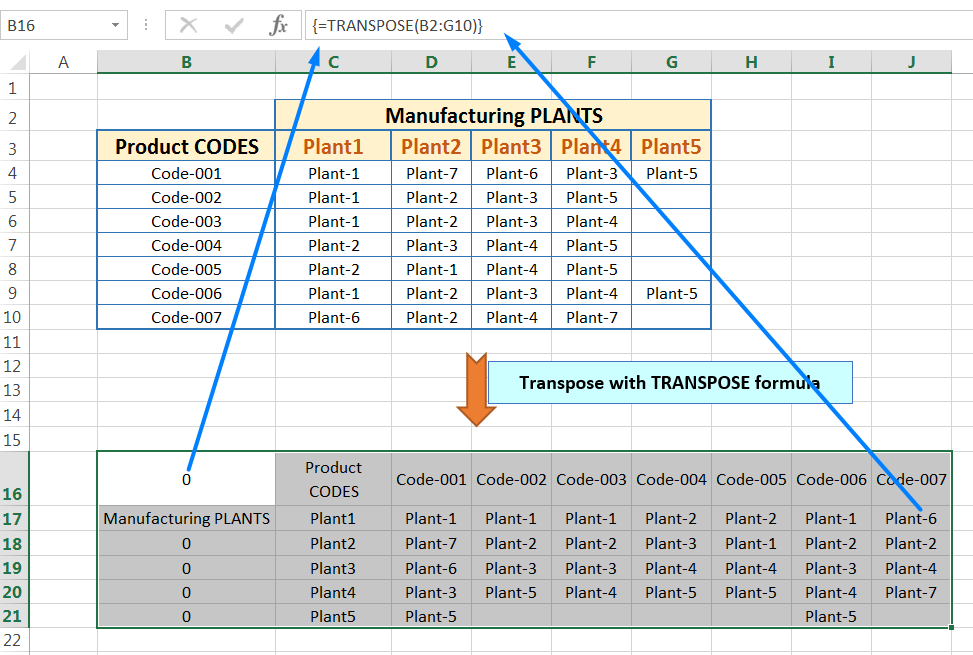 Transpose Data in Excel_Using Excel Transpose Function_3