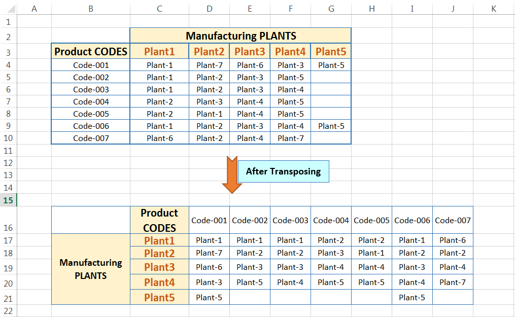 Transpose Data in Excel_with the 'Transpose' Option in the 'Paste Special' dialog box_Using excel Shortcut_2