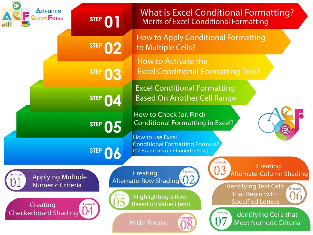 08 Best Examples of Excel Conditional Formatting_1