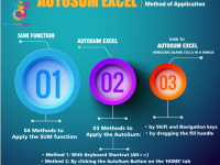 03 Useful Methods Add Numbers With AutoSum Excel