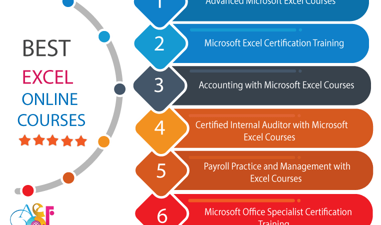 36+ BEST ADVANCED EXCEL COURSE ONLINE | By ed2go |