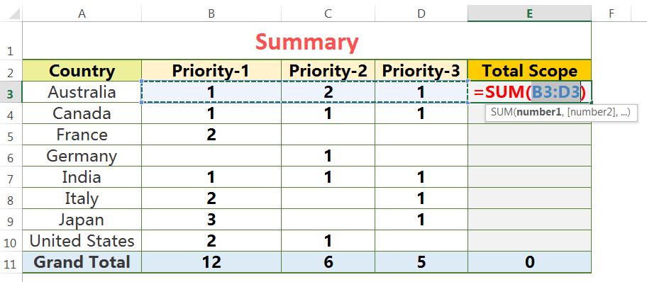 AutoSum Excel With Keyboard Shortcut (Alt+=)_1