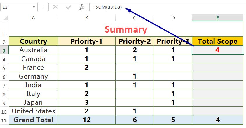AutoSum Excel With Keyboard Shortcut (Alt+=)_2