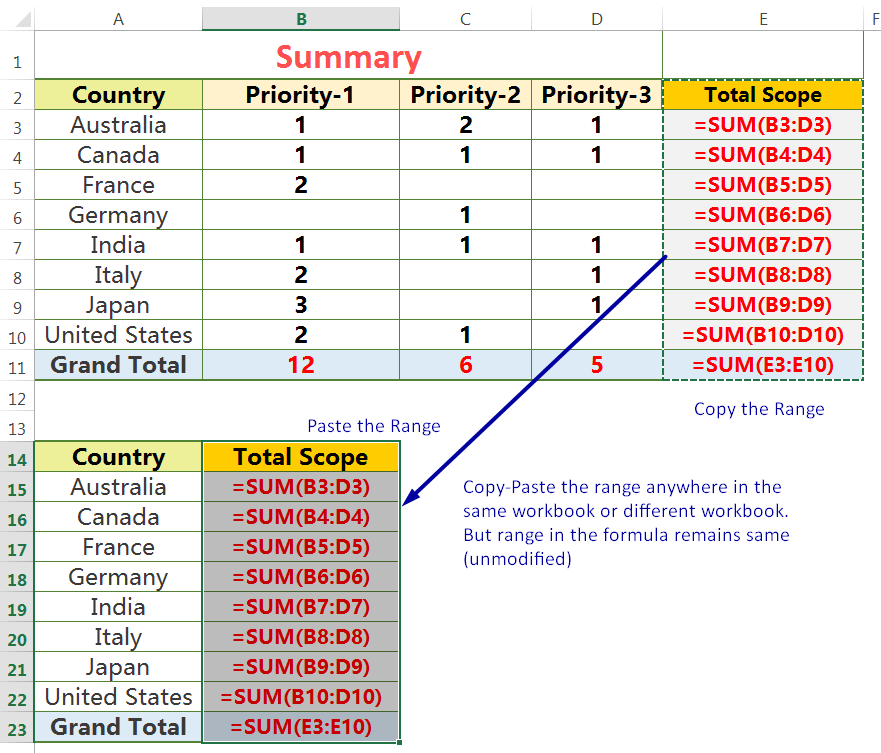 Exact Copy the Formula by the Text to Columns_05