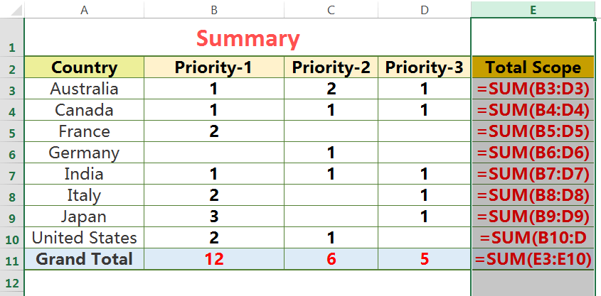 Exact Copy the Formula by the Text to Columns_4