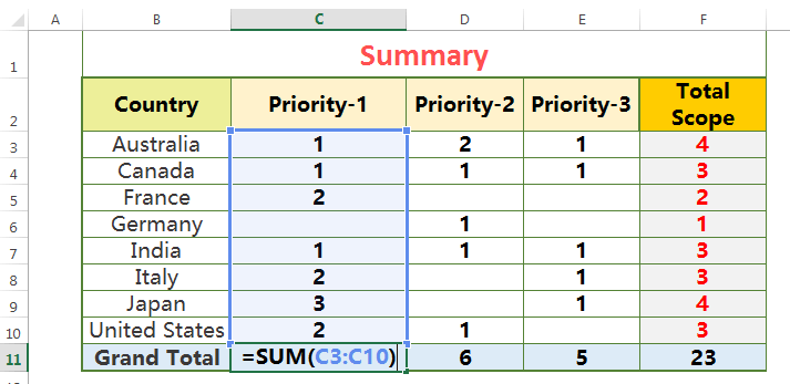 HOW TO EXCEL AUTOSUM HANDLING BLANK CELLS IN A RANGE_2